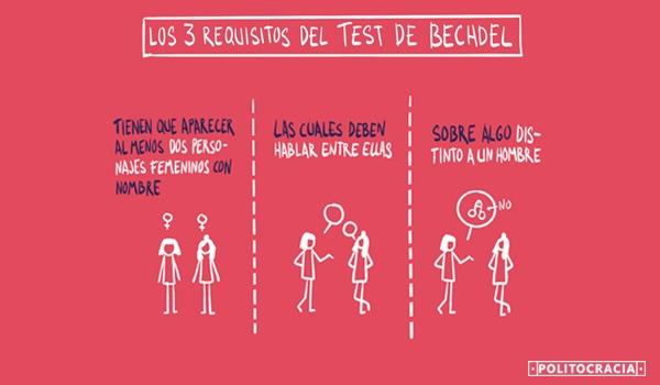 Requisitos del test de Bechdel